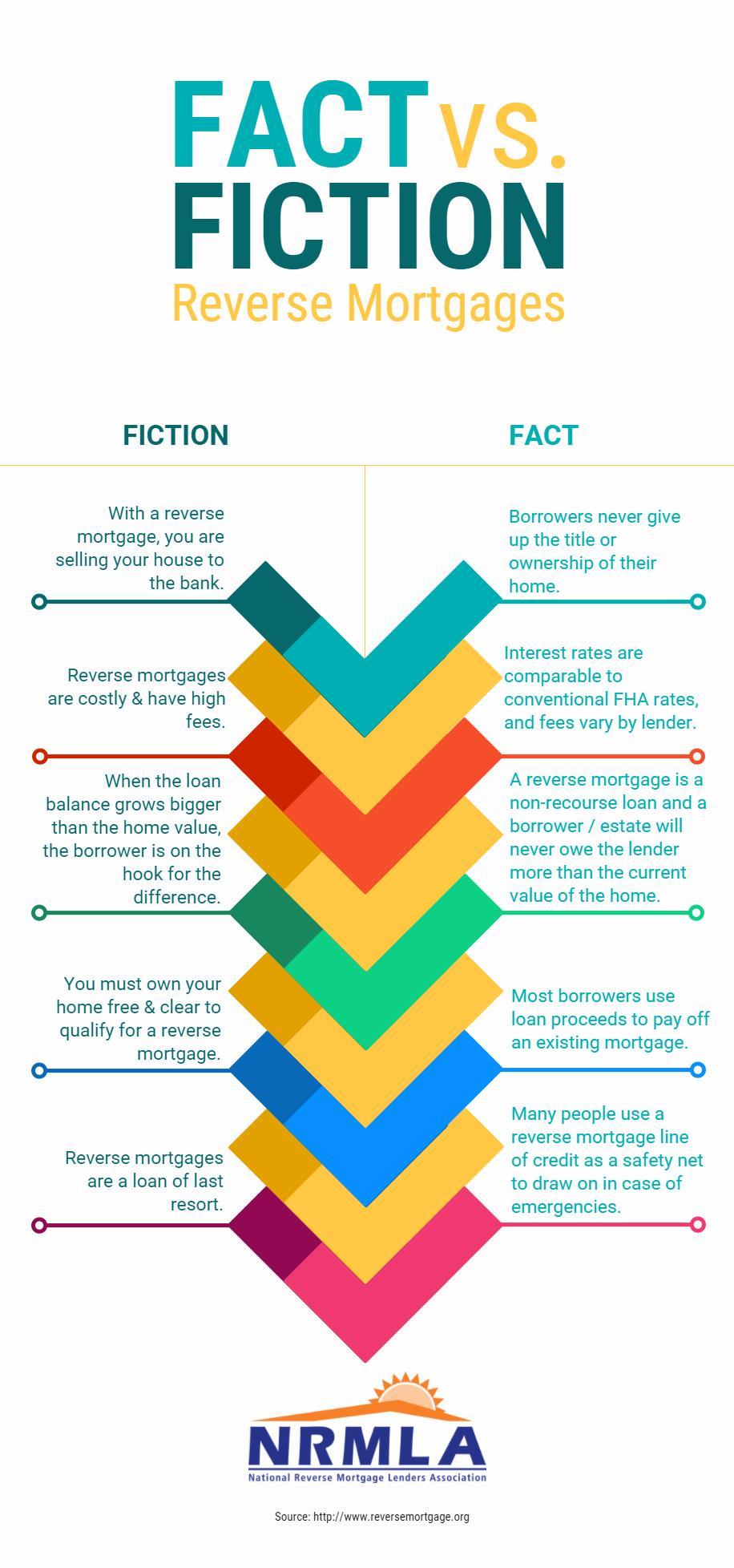 nrmla_fact_vs_fiction